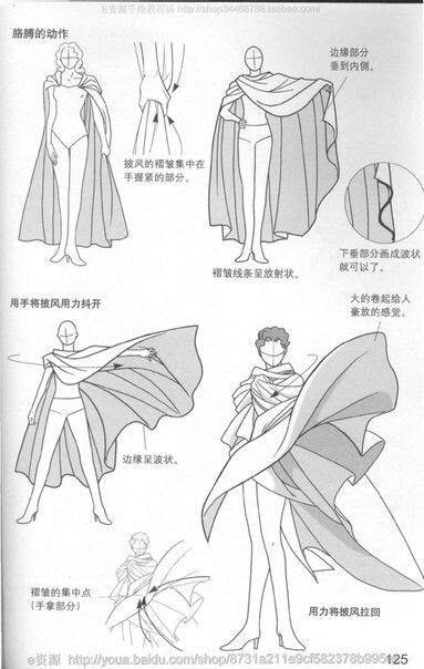 How to draw - human   Sky Rye Design