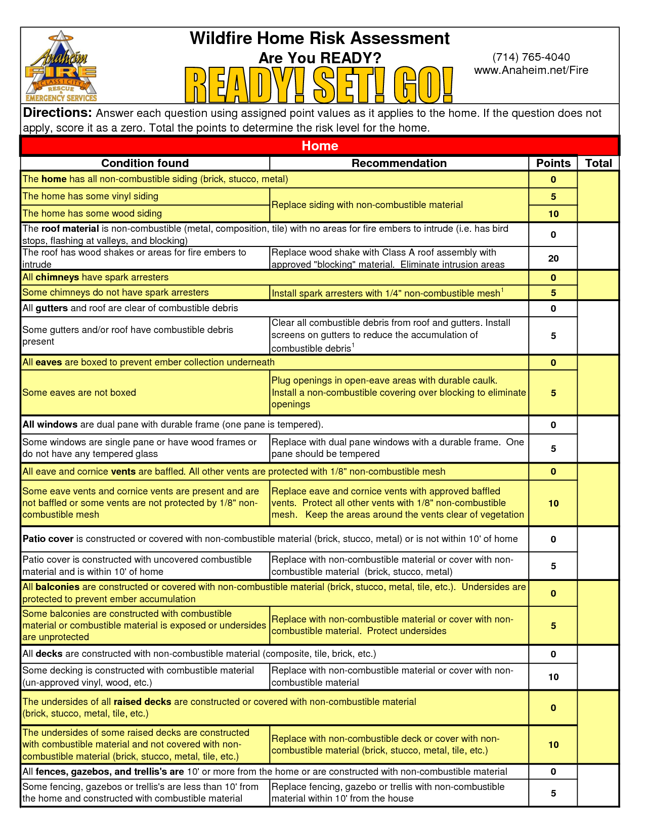 Home Risk Assessment Health And Safety How To Apply Assessment