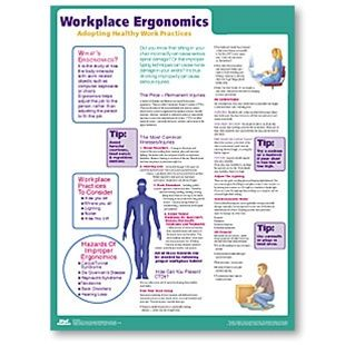 5 Minute Safety Topics | Ergonomics in the Workplace Safety
