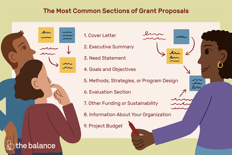 How to Write a Winning Grant Proposal (With images