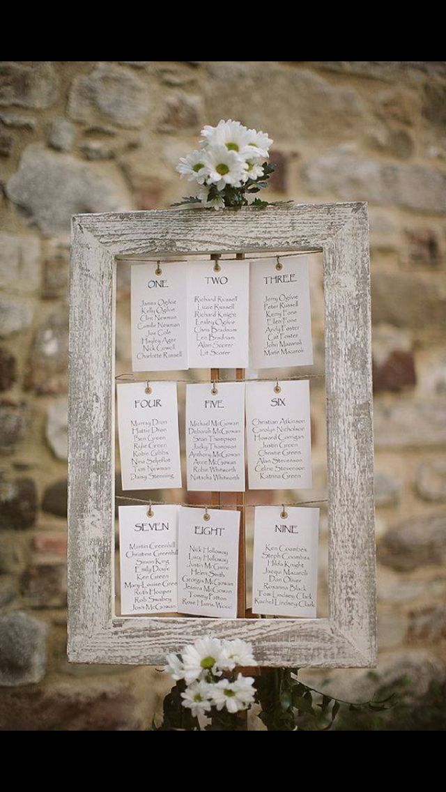 Table seating plan wedding to do list guest low cost also my in pinterest rh