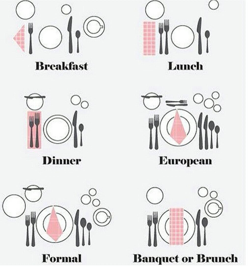 Come apparecchiare la tavola nelle varie occasioni ...