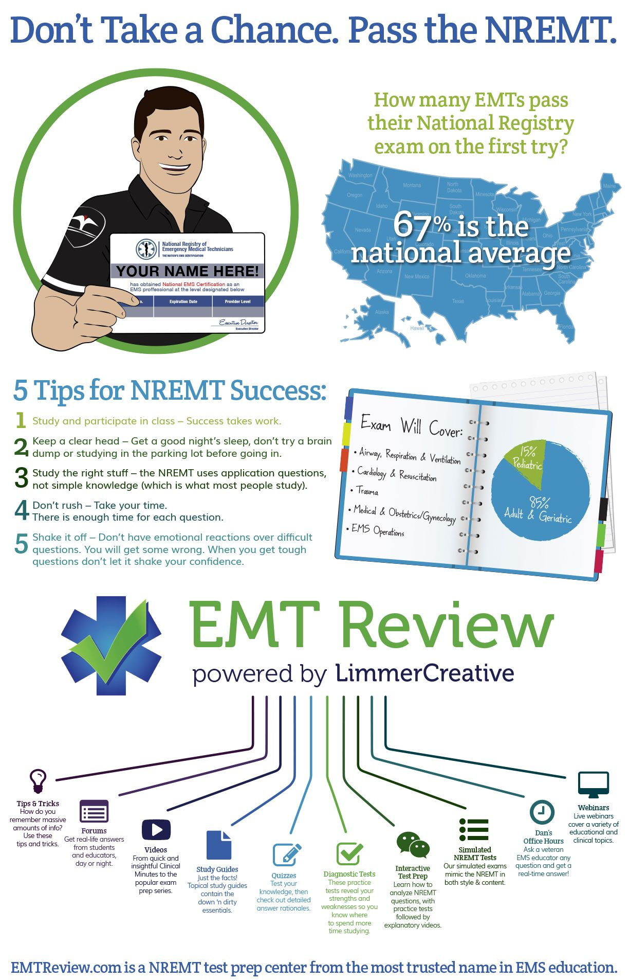Taking the NREMT? Study with with biggest and best NREMT