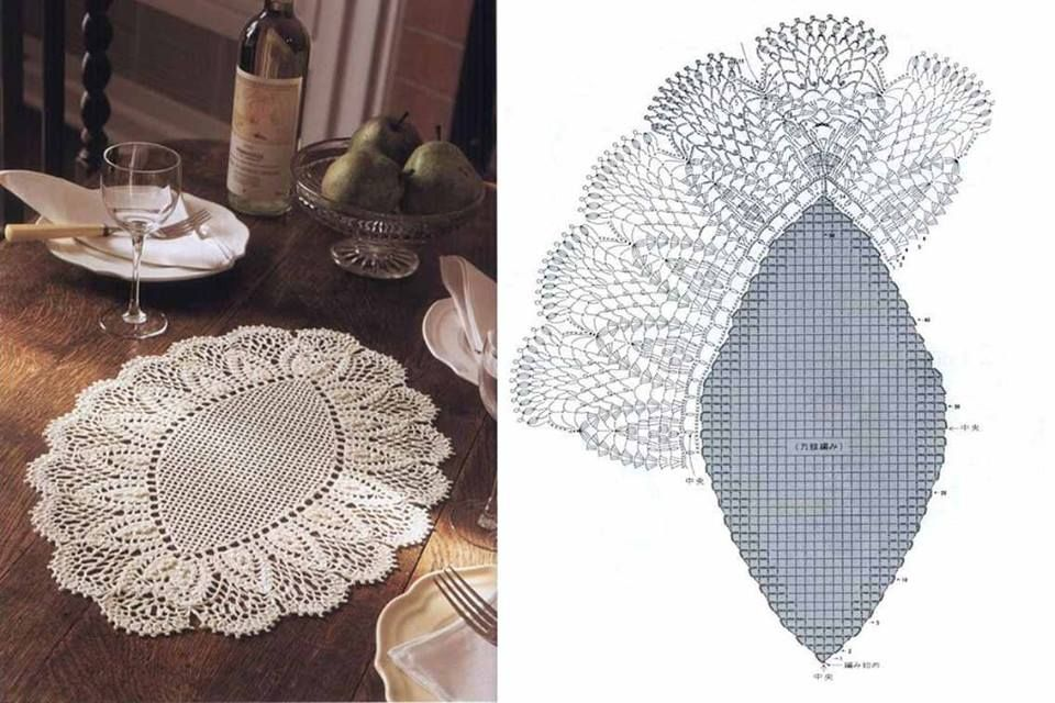 awesome Free Crochet Table Runner Patterns Check more at http://www ...