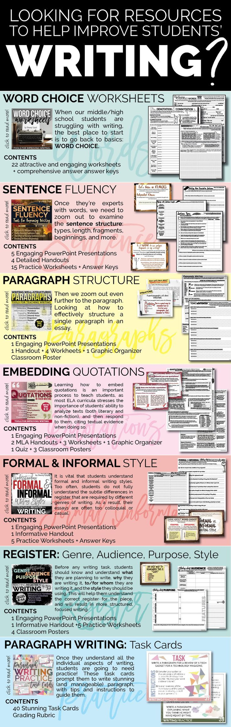 essay hooks infographic thesis statement hooks and critical essay 7 engaging products to help improve students writing skills