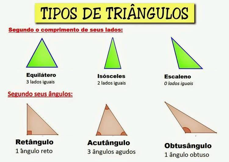 Resultados De La Busqueda De Imagenes Tipos De Triangulos
