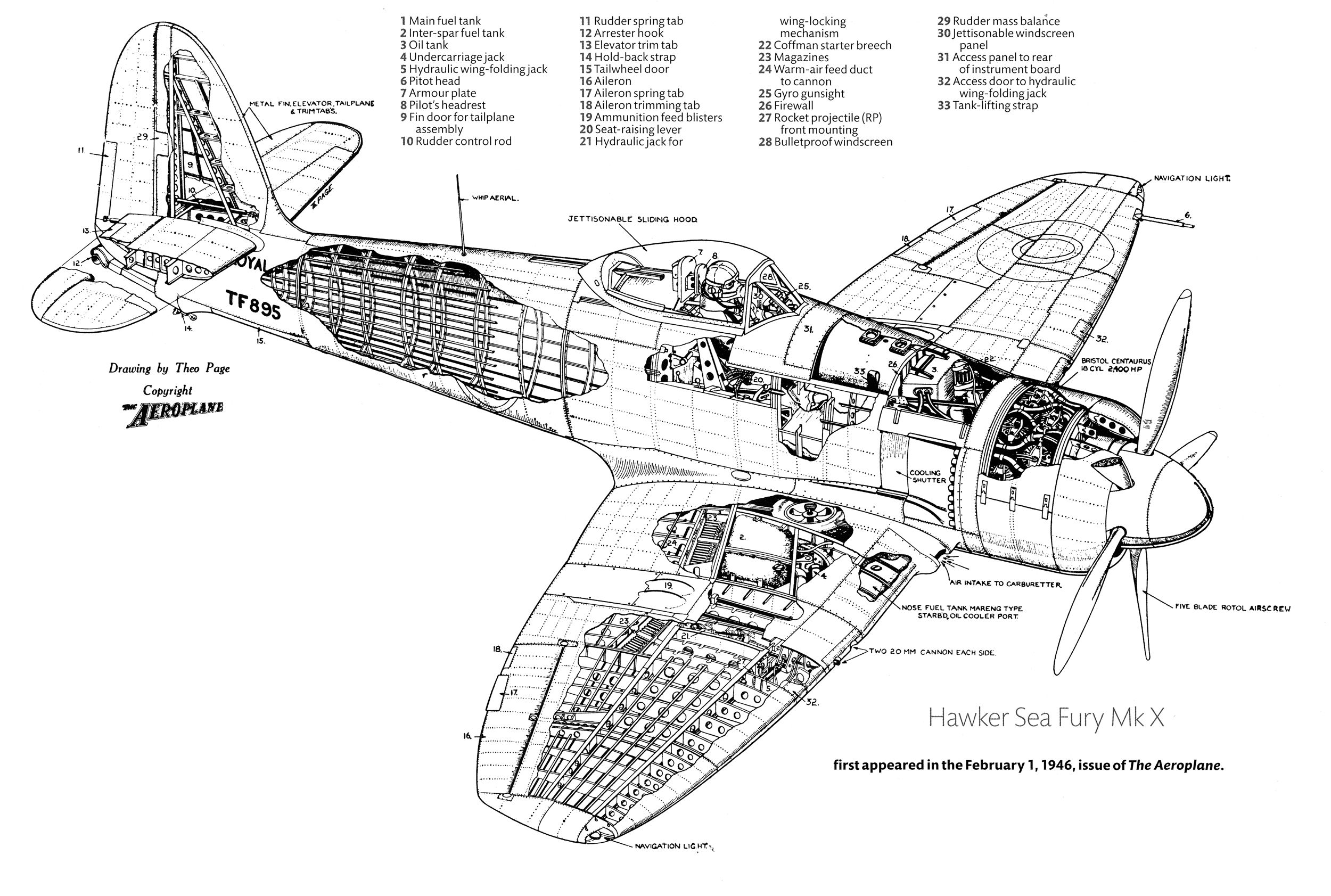 Pin em Aircraft Posters and Diagrams-Piston Engines