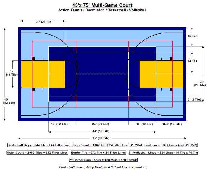 45 x 75 multi game court sport court pinterest for Dimensions of basket ball court