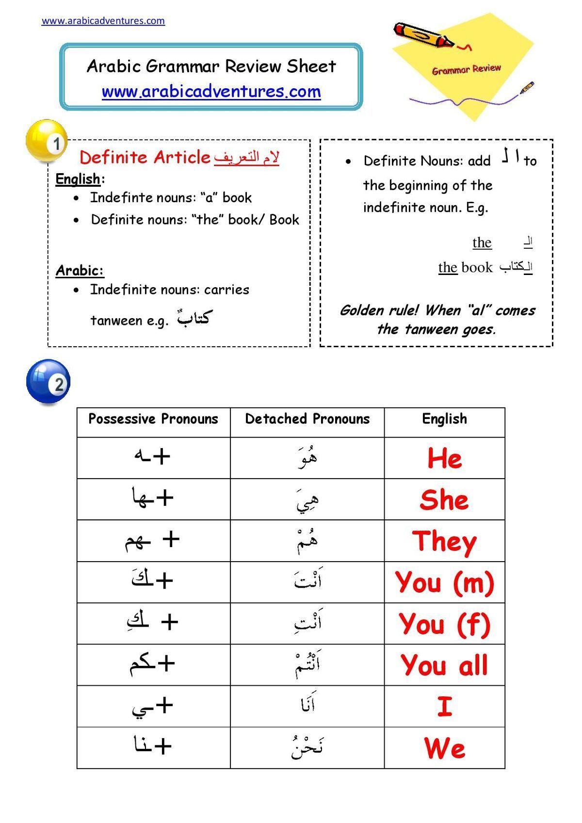 Vocabulaire Les Membres De La Famille En Anglais Avec