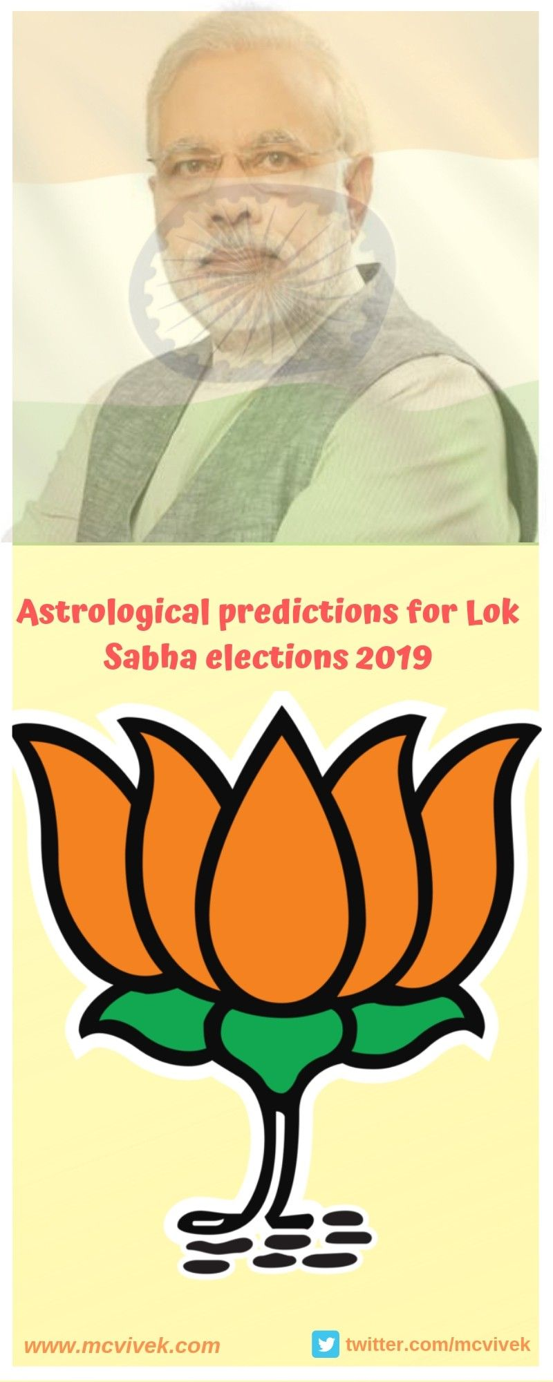 Astrological predictions for Lok Sabha Elections-2019  These