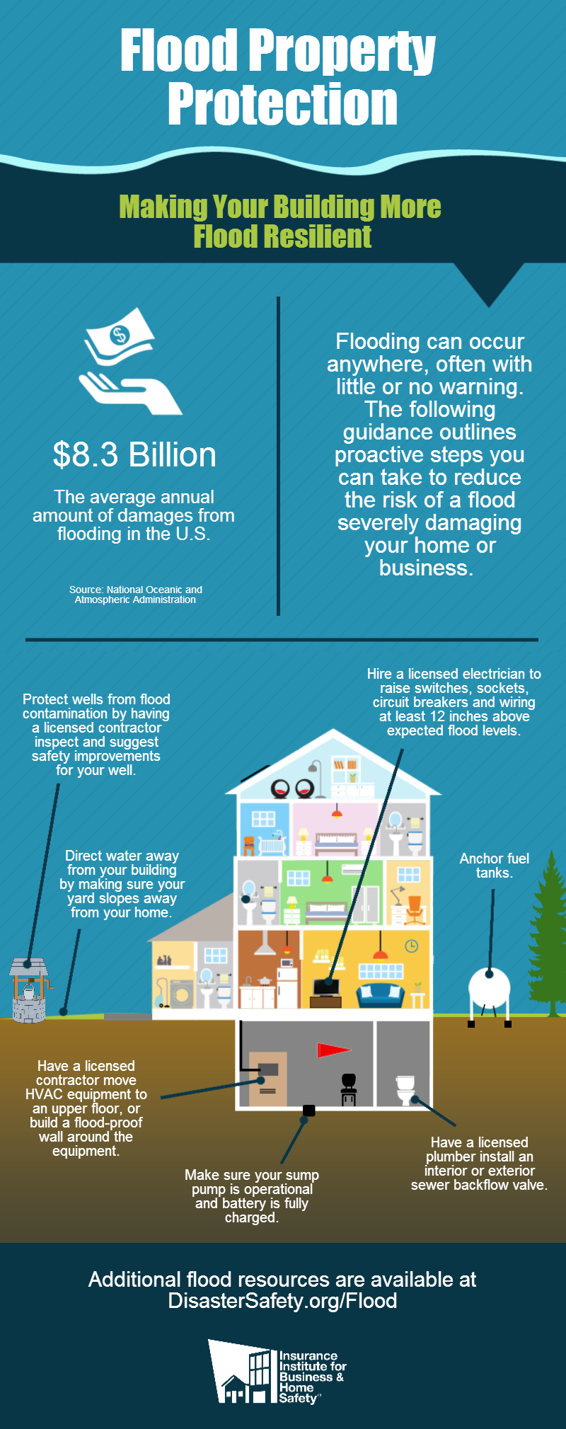 Learn how to make your home more flood resilient. Water
