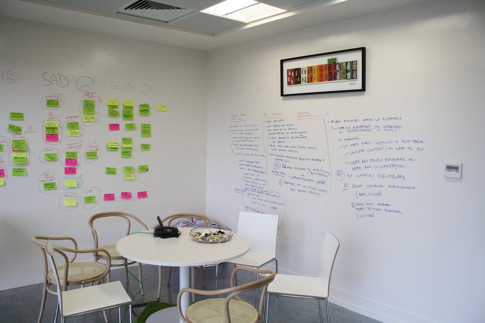 Whiteboard Paint Smart Wall Helps To Create Innovative Office Design