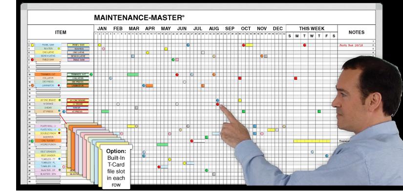 52 Week Maintenance Plan And Schedule Magnetic Dry Erase