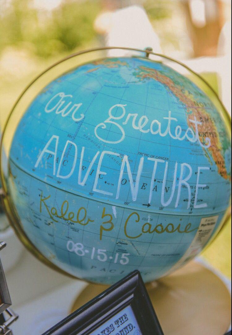 Guest globe
