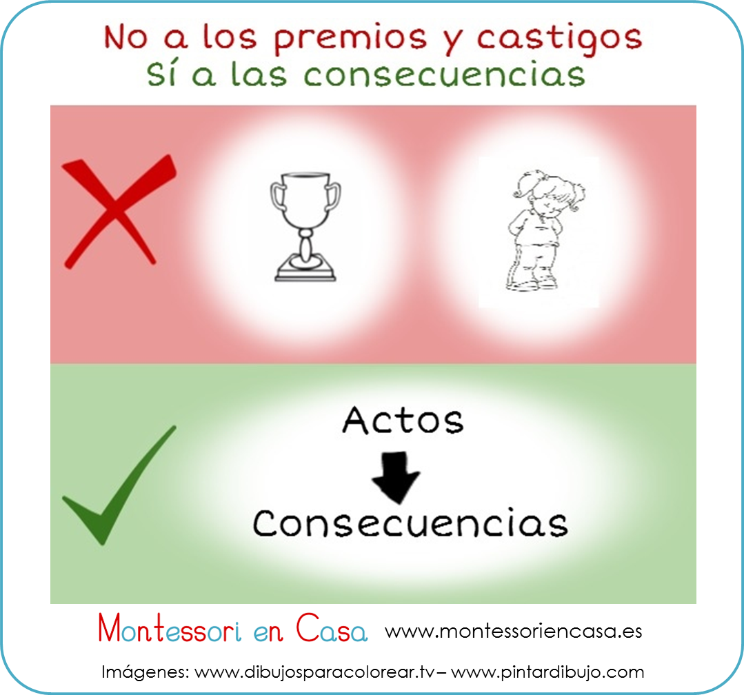 Educar Sin Premios Ni Castigos Parenting Without Rewards Or Punishments Montessori En Casa Castigos Para Niños Educacion Emocional Infantil Educación Temprana