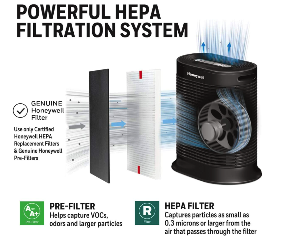 Pin on The Best Air Purifiers Reviews