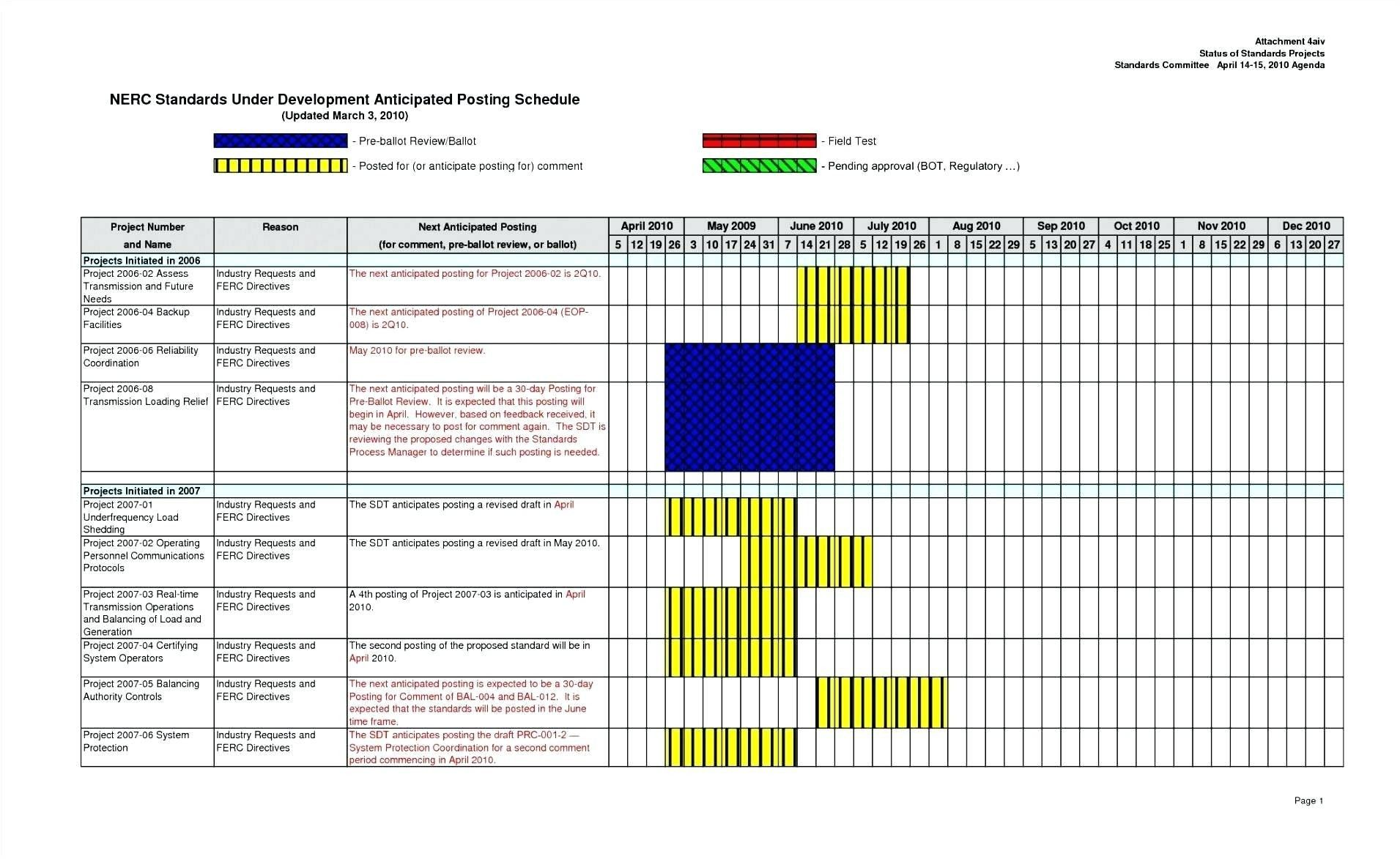 New Excel Gantt Chart Template Free Excel Templates Project