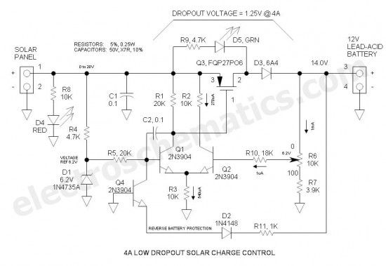 12V LDO Solar Charge Control schematic Electronics in