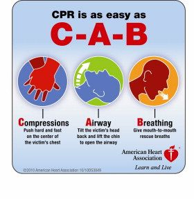 Helping people Stay Alive is easy with Hands-Only CPR