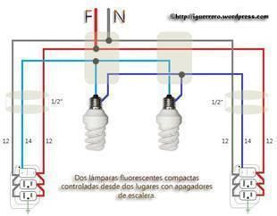 Certificate En Electricidad Escuela T 233 Cnica En Los