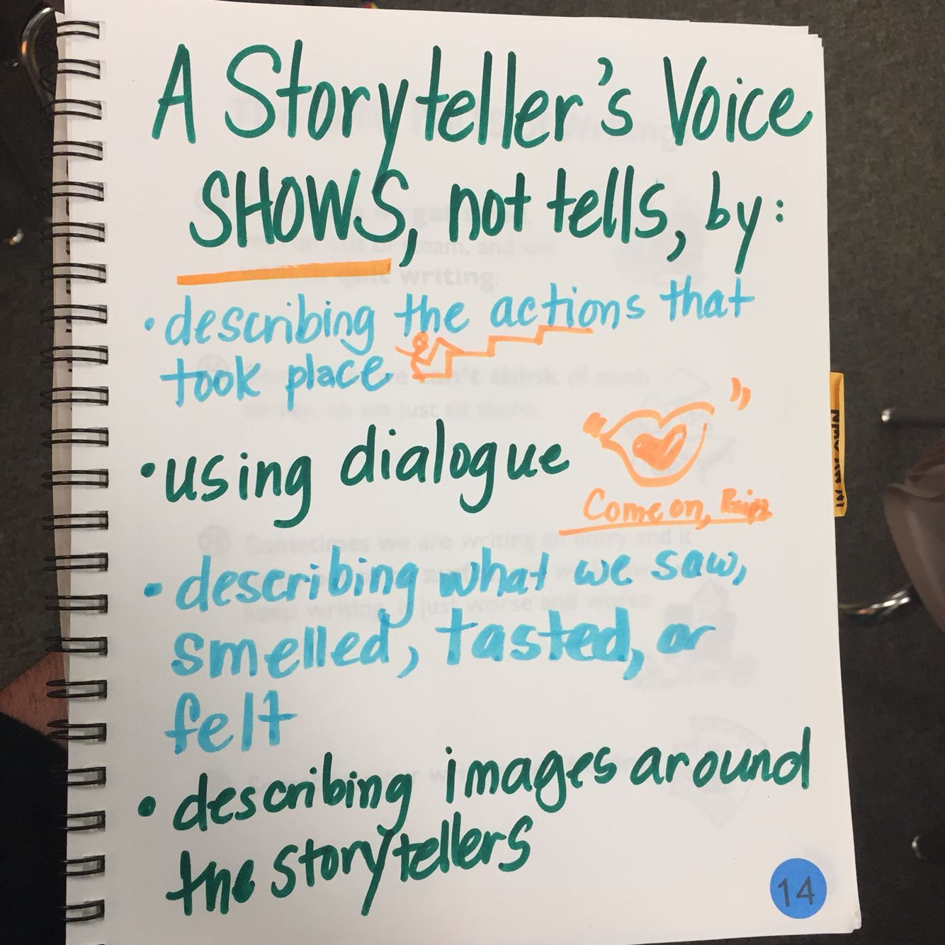 Storyteller\'s Voice NOTE: Anchor charts can be recorded in a sketch ...