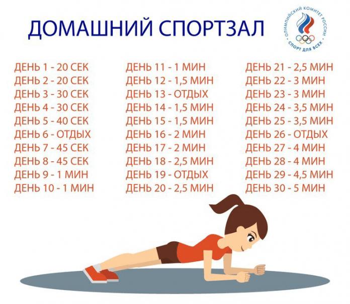 График похудения на месяц упражнения
