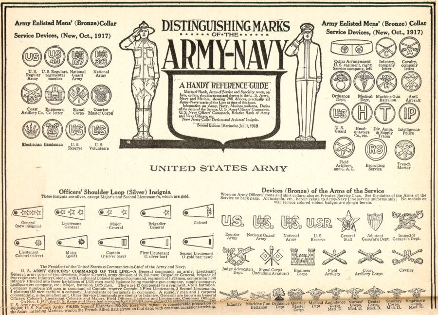 1917 Wwi Army Enlisted Men S Bronze Collar Officer S