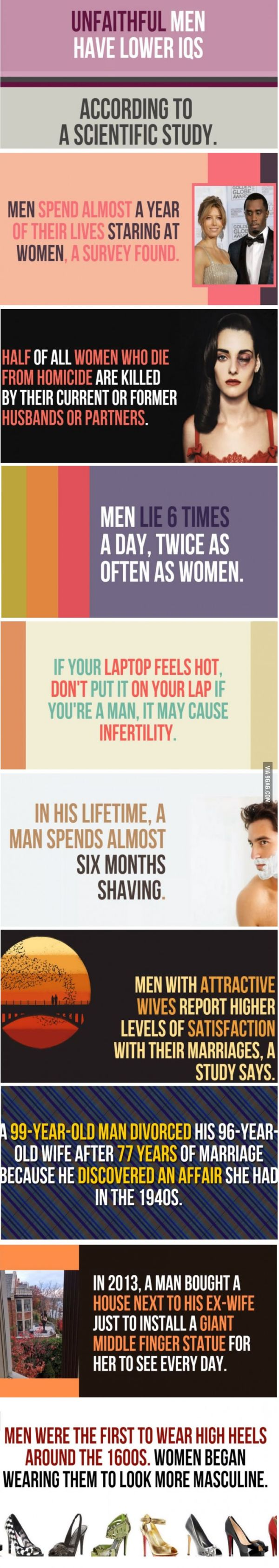 10 Random Facts About Men Facts About Guys Fun Facts Facts