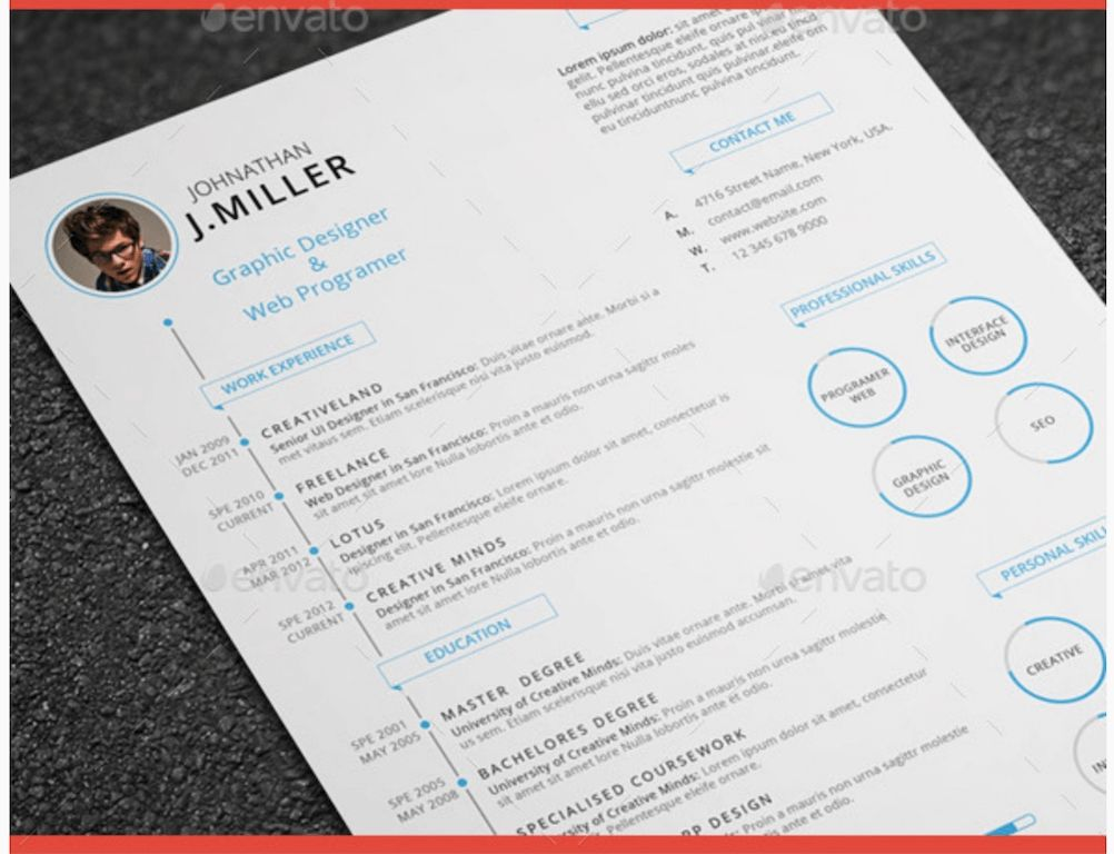 Awesome cv illustrator template free idea best free resume