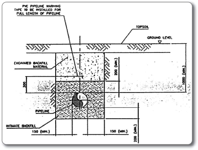 179 fig 6 typical trench cross section rocky for Table 6 2 specification for highway works
