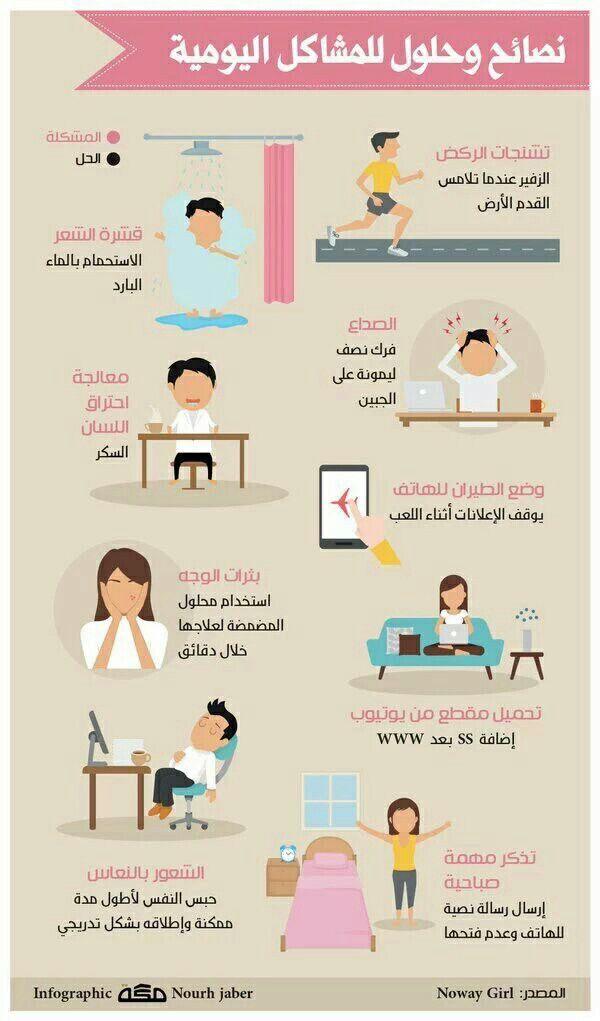 Pin By Lulu On نصائح Useful Life Hacks Nlp Infographic