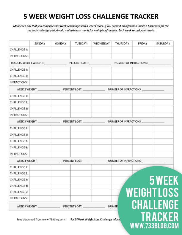 Weight Loss Challenge At Work : weight, challenge, Weight