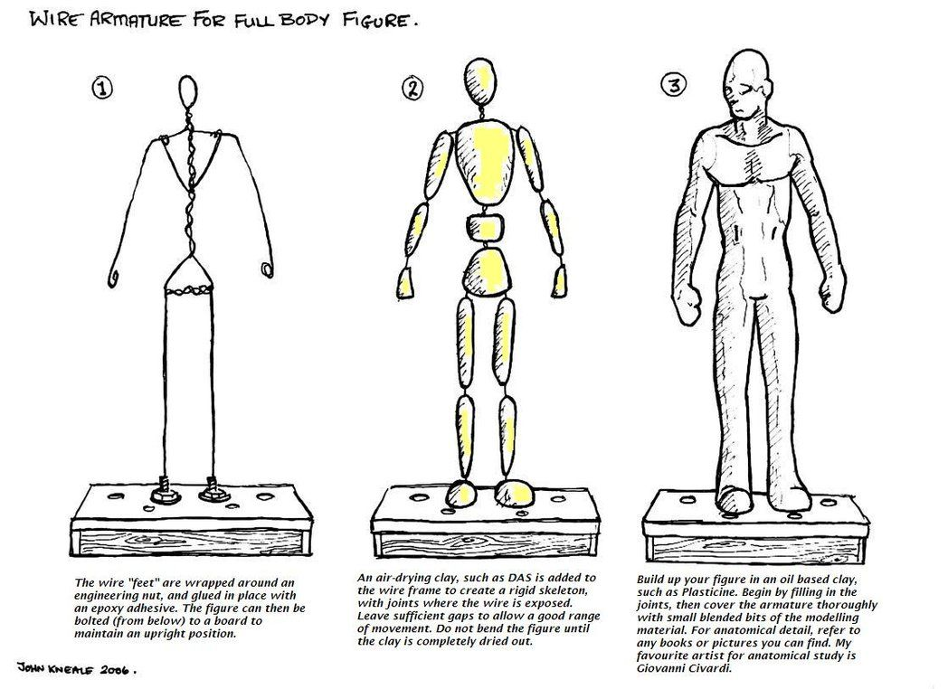 Here is a three-step guide to making a wire armature for a human ...