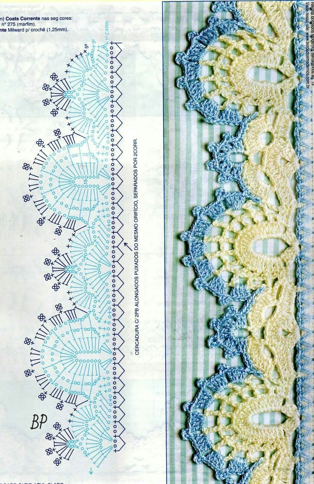 Patrón gratis crochet - puntilla - guarda - borde - Crochet pattern free - border -