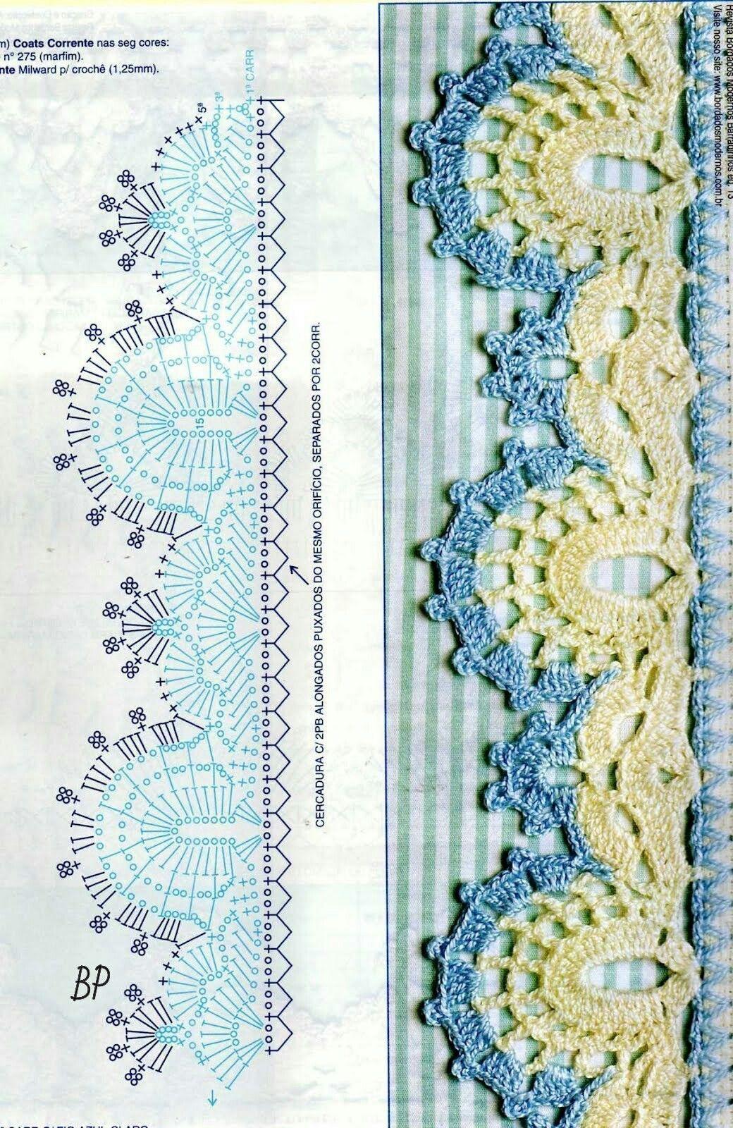 Patrón gratis crochet - puntilla - guarda - borde - Crochet pattern free - border -