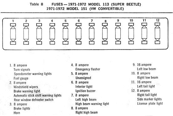 Fuses For Vw Bug Shoptalkforums: 1973 Super Beetle Wiring Diagram Thegoldenbug At Eklablog.co