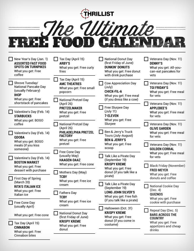 Pin by Christin on FarOut! National food day calendar