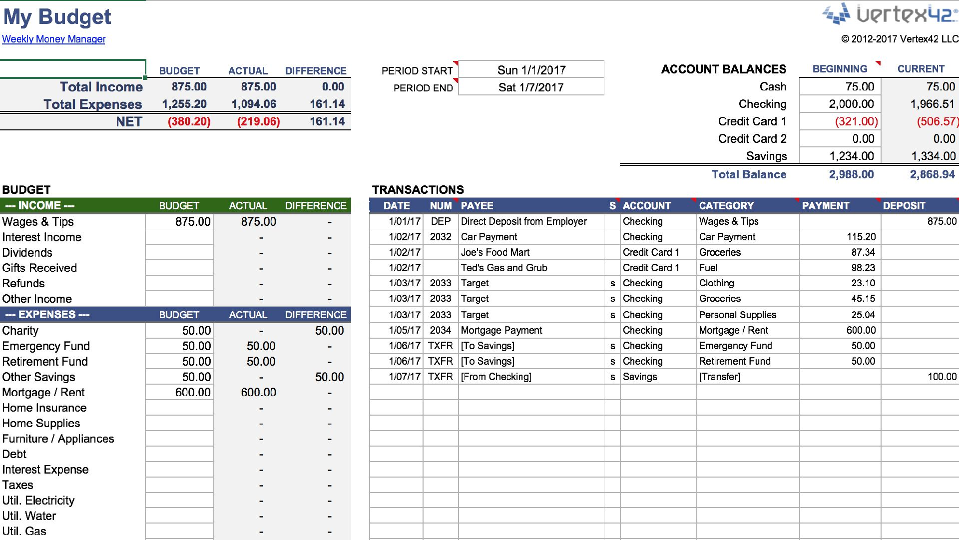 14 Completely Free Easy To Use Budget Templates And