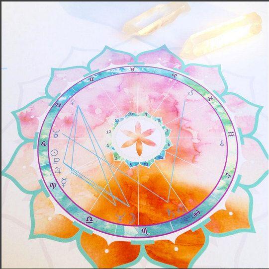 Custom Watercolor Birth Chart  Astrology By Lotusleafalchemy