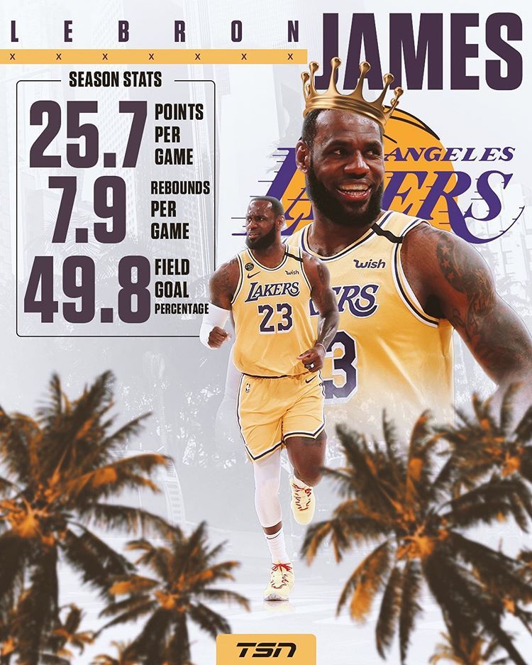 Tsn On Instagram Lebron James Was Putting On A Show Before The Nba Season Was Suspended Does He Deserve To Be In The Conversa In 2020 Lebron James Nba Season Lebron