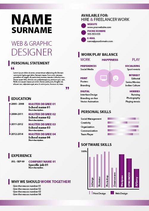 วันนี้ jobsDB มีตัวอย่างรูปแบบ resume สุดเครเอทีฟ ไว้เป็นไอเดียใน - describing words for resume