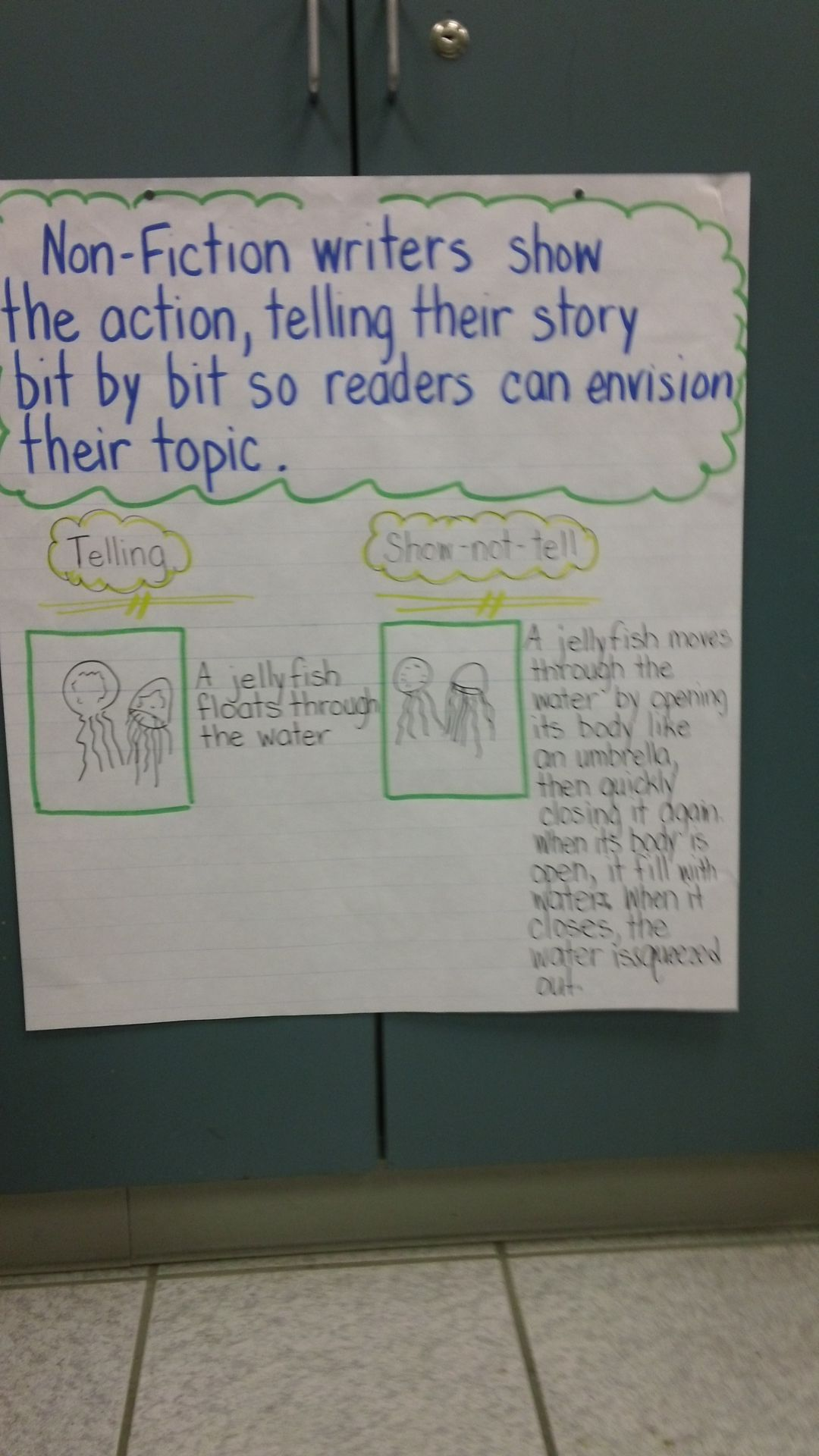 Ways to to teach students to elaborate in their stories  | LITERACY