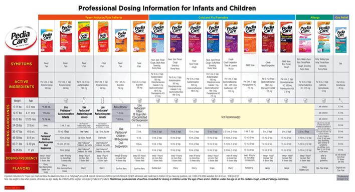 Pediacare dosage chart the baby fever reducer  flu treatment infant dosing for healthcare pros also rh pinterest