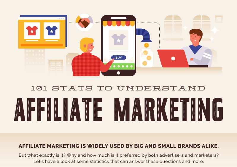 The importance of affiliate marketing [Infographic