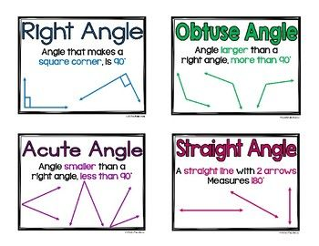 Angles Posters- Acute, Obtuse, Right, and Straight | Keep