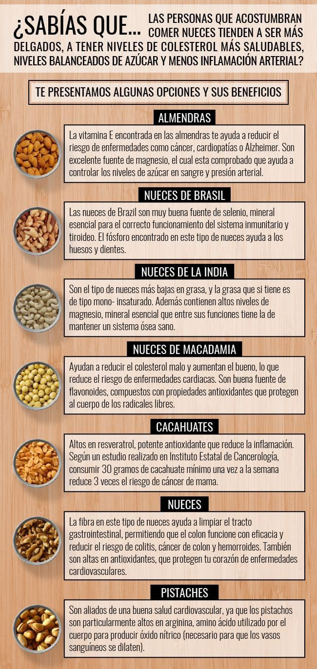 Beneficios de los frutos secos para bajar de peso