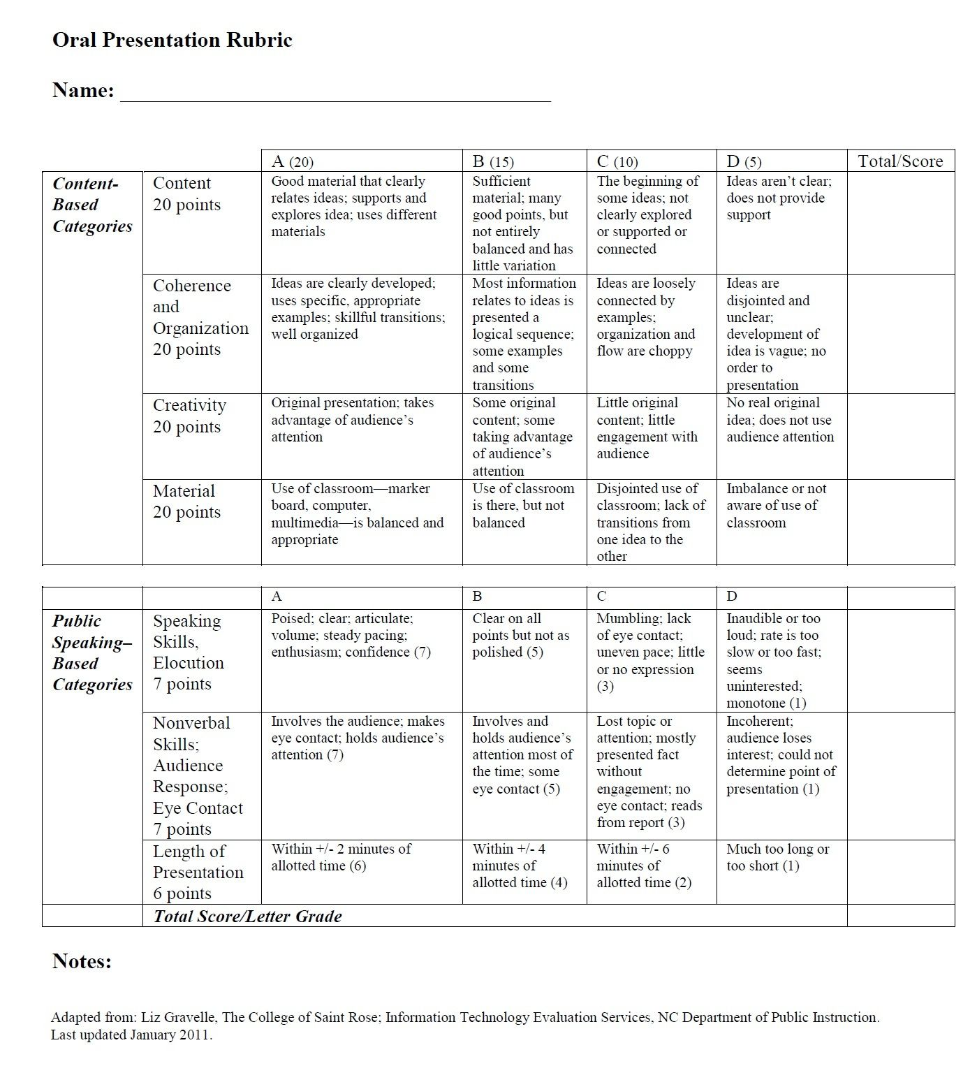 Career Research Paper Rubric