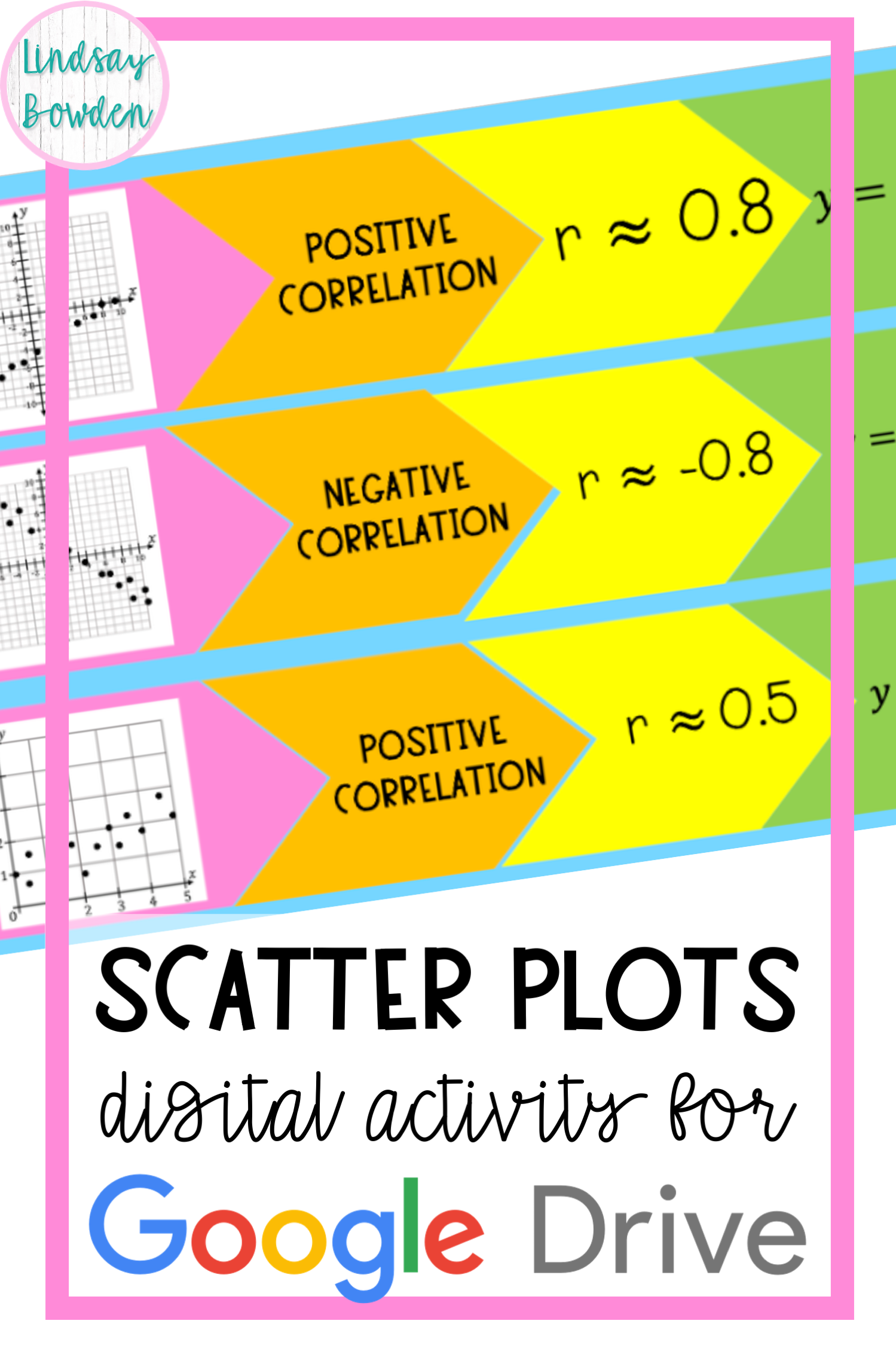 Scatter Plots Digital Activity In