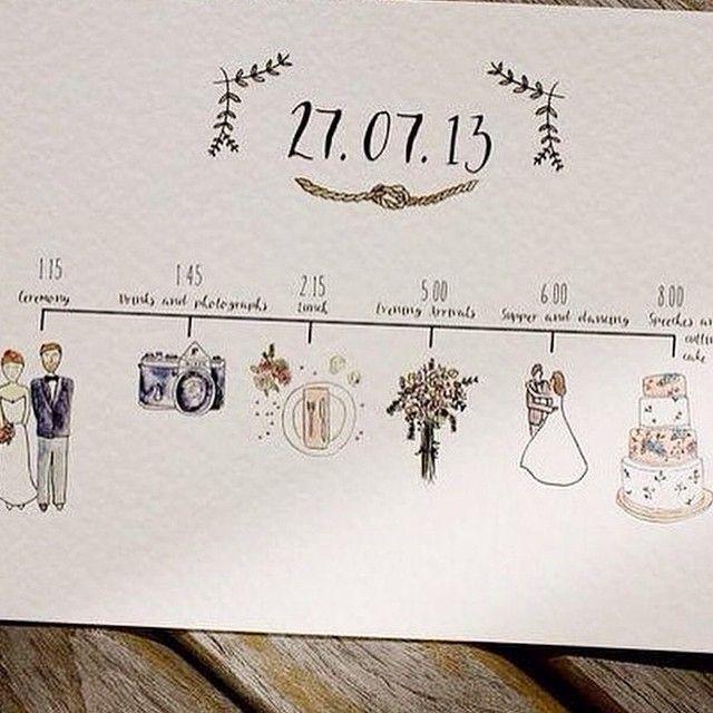 Wedding Invitation Timeline: Wedding Timeline Cards // Www.stylemybridal.com