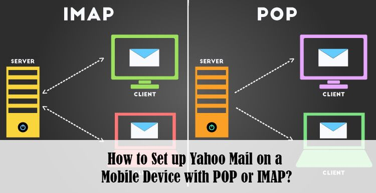 How to Set up Yahoo Mail on a Mobile Device with POP or